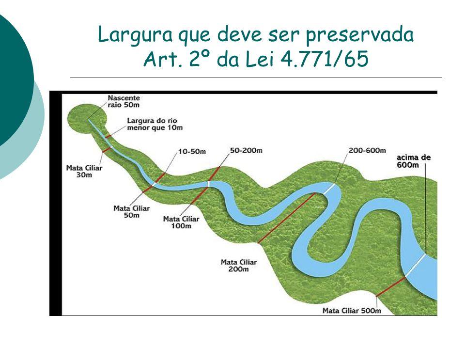 Largura que deve ser preservada Art. 2º da Lei 4.771/65
