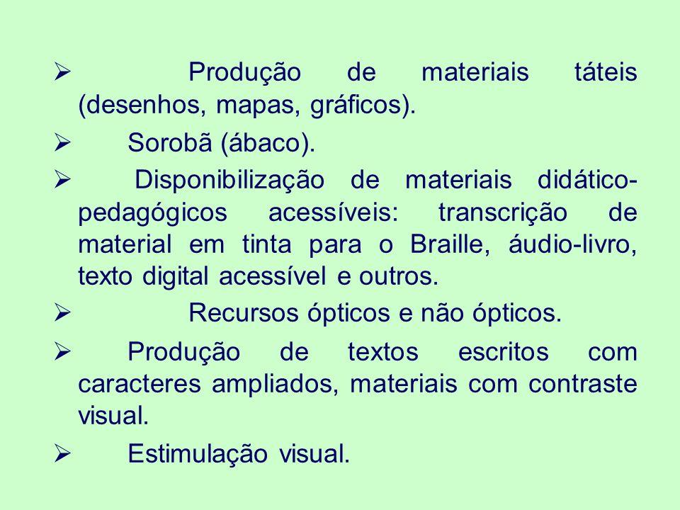Produção de materiais táteis (desenhos, mapas, gráficos).