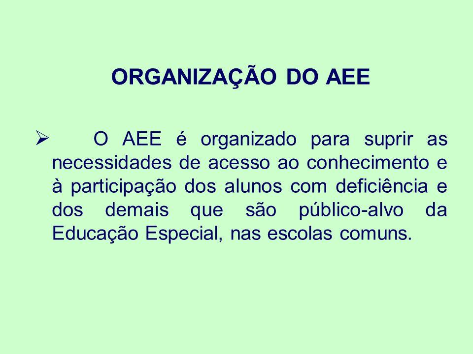 ORGANIZAÇÃO DO AEE