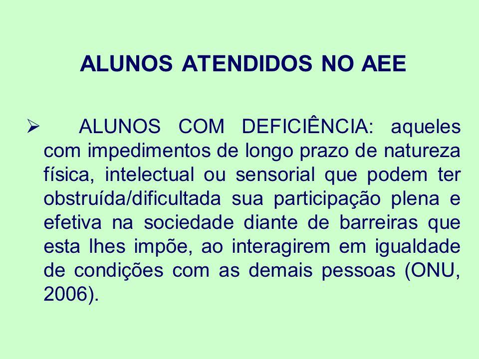 ALUNOS ATENDIDOS NO AEE