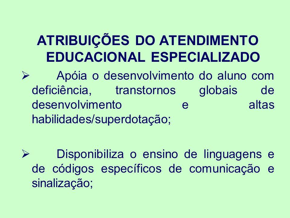 ATRIBUIÇÕES DO ATENDIMENTO EDUCACIONAL ESPECIALIZADO
