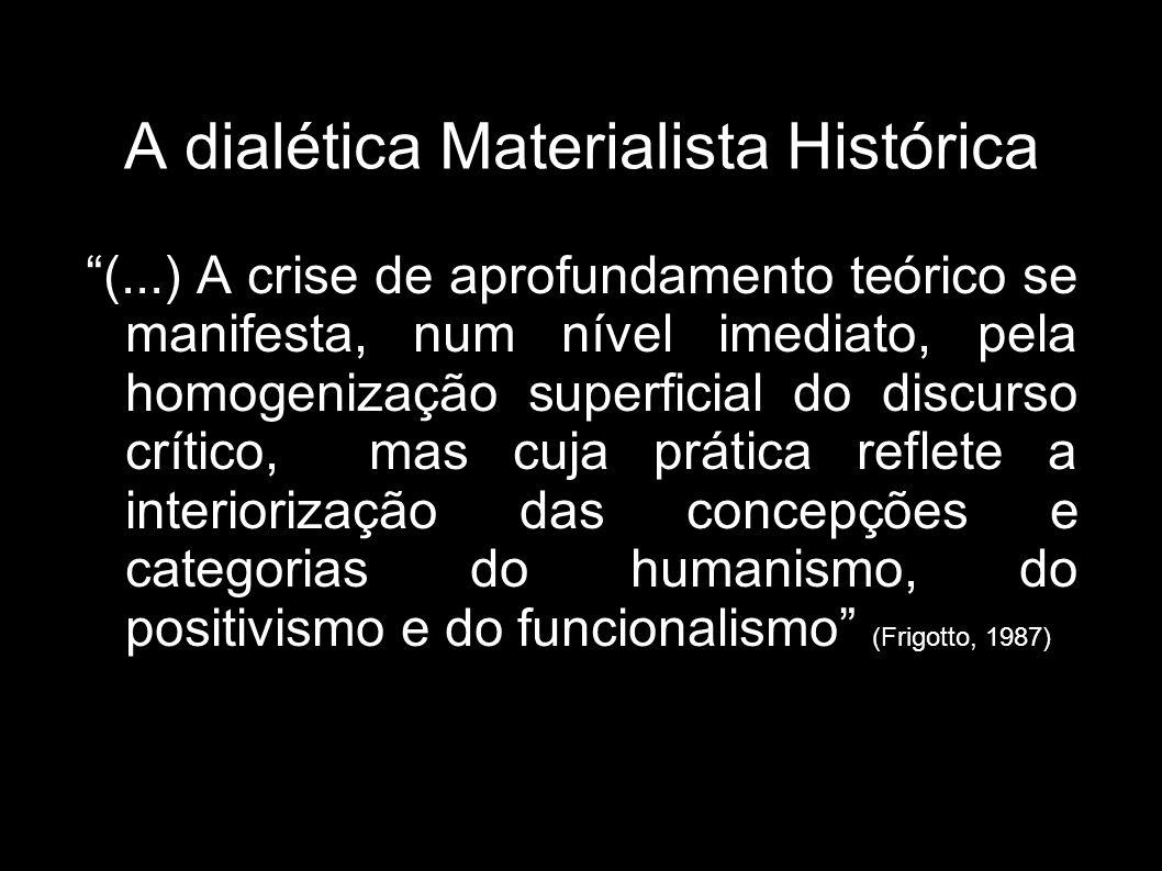 A dialética Materialista Histórica