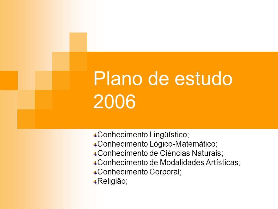 Plano de estudo 2006 Conhecimento Lingüístico;