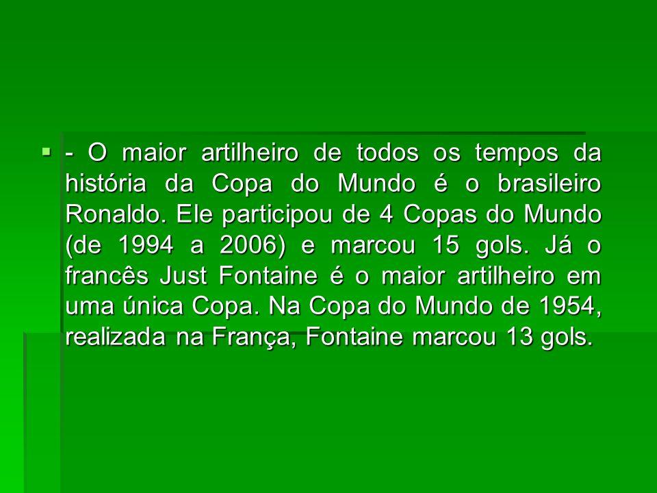 - O maior artilheiro de todos os tempos da história da Copa do Mundo é o brasileiro Ronaldo.