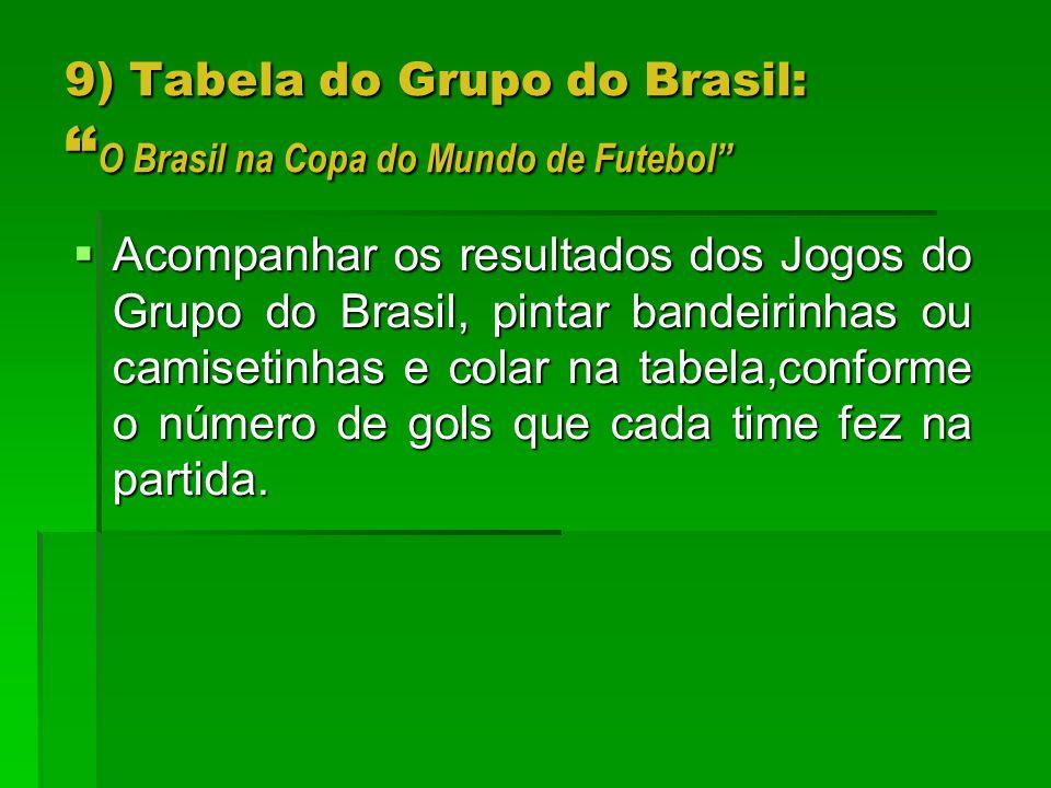 9) Tabela do Grupo do Brasil: O Brasil na Copa do Mundo de Futebol