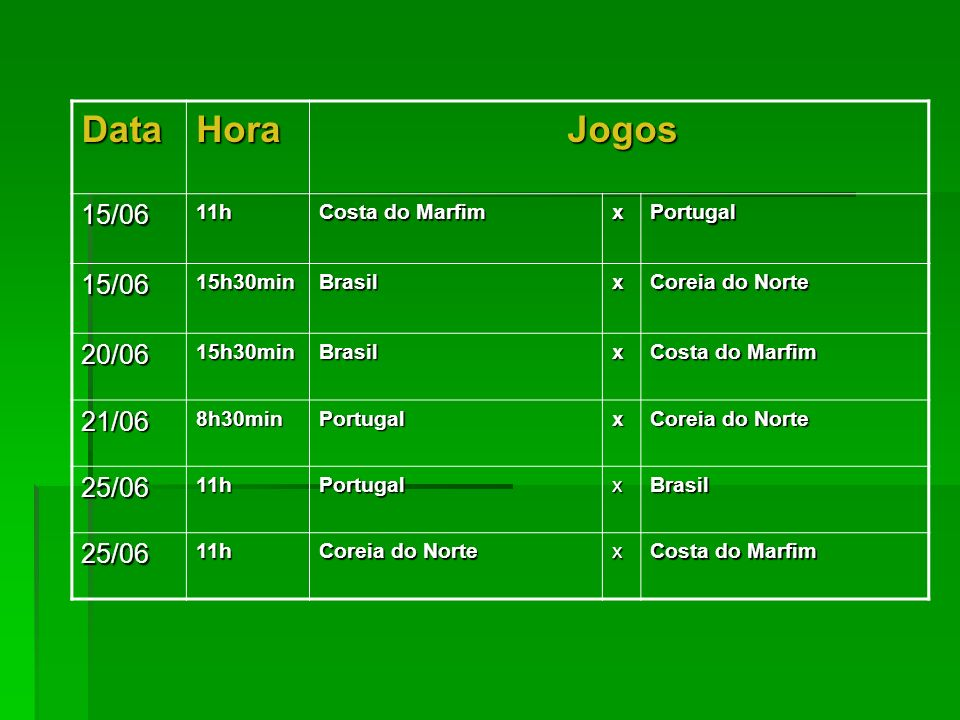 Data Hora Jogos 15/06 20/06 21/06 25/06 11h Costa do Marfim x Portugal