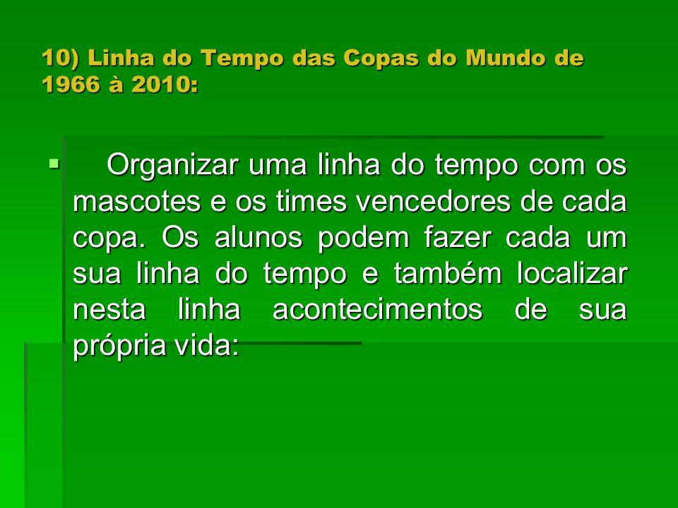 10) Linha do Tempo das Copas do Mundo de 1966 à 2010:
