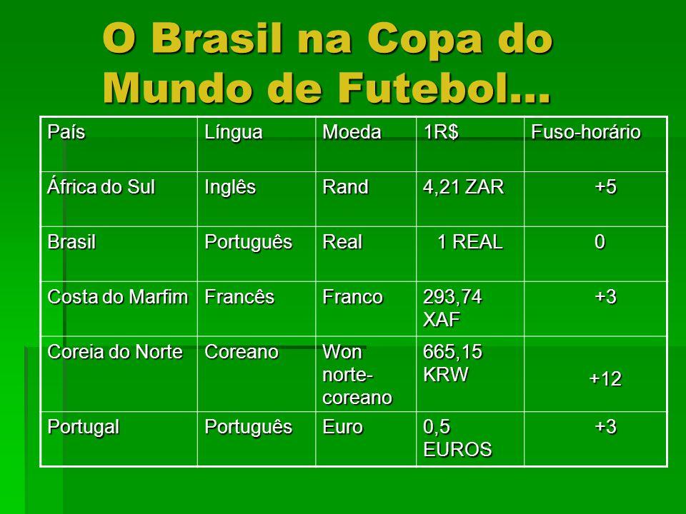 O Brasil na Copa do Mundo de Futebol...