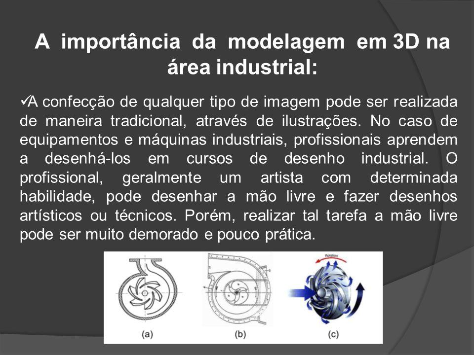 A importância da modelagem em 3D na área industrial: