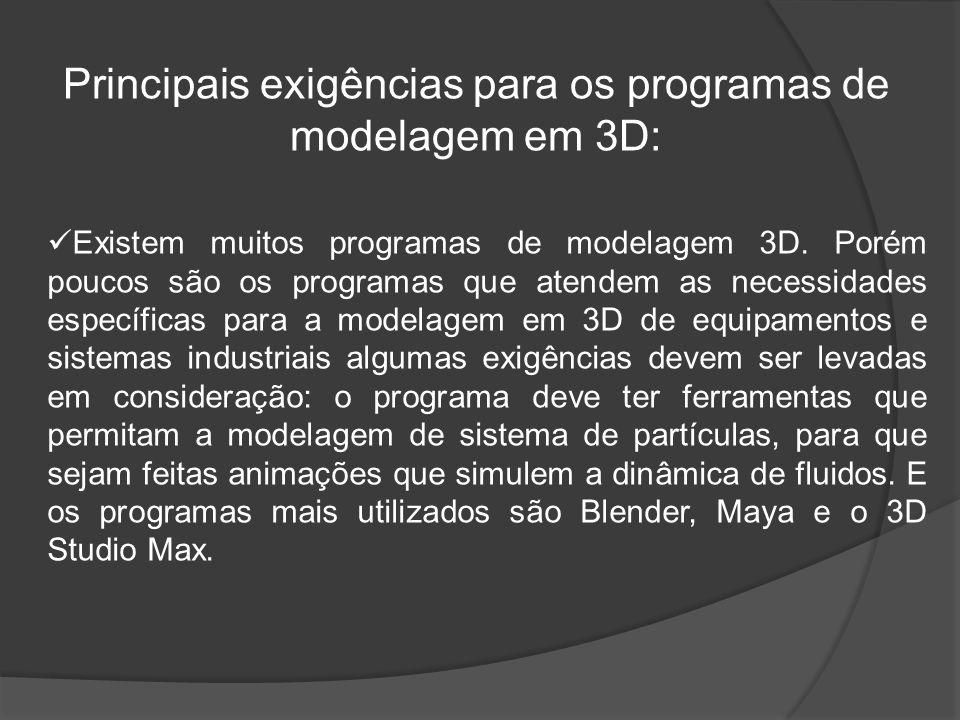 Principais exigências para os programas de modelagem em 3D: