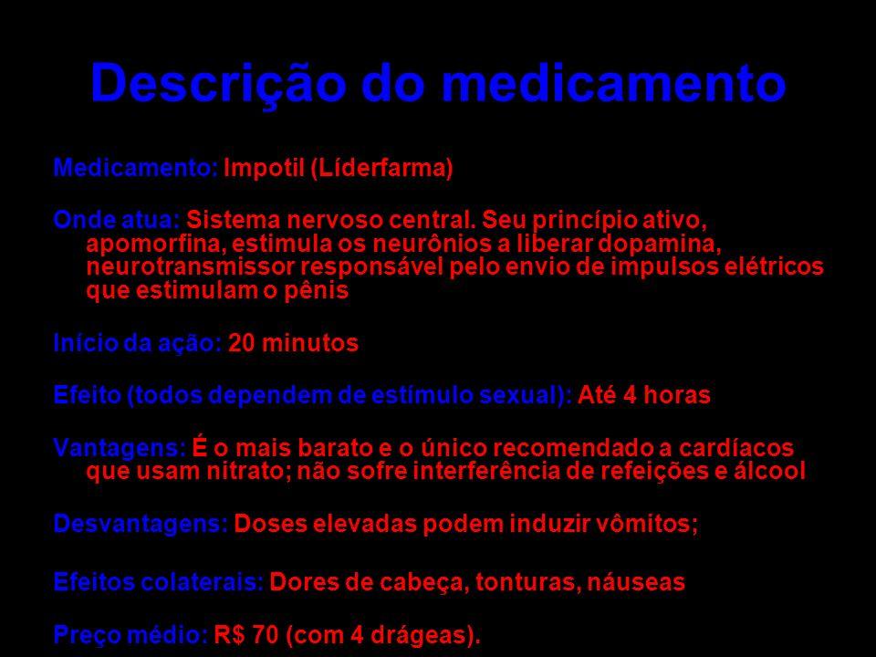 Descrição do medicamento
