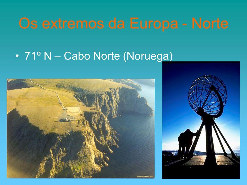 Os extremos da Europa - Norte