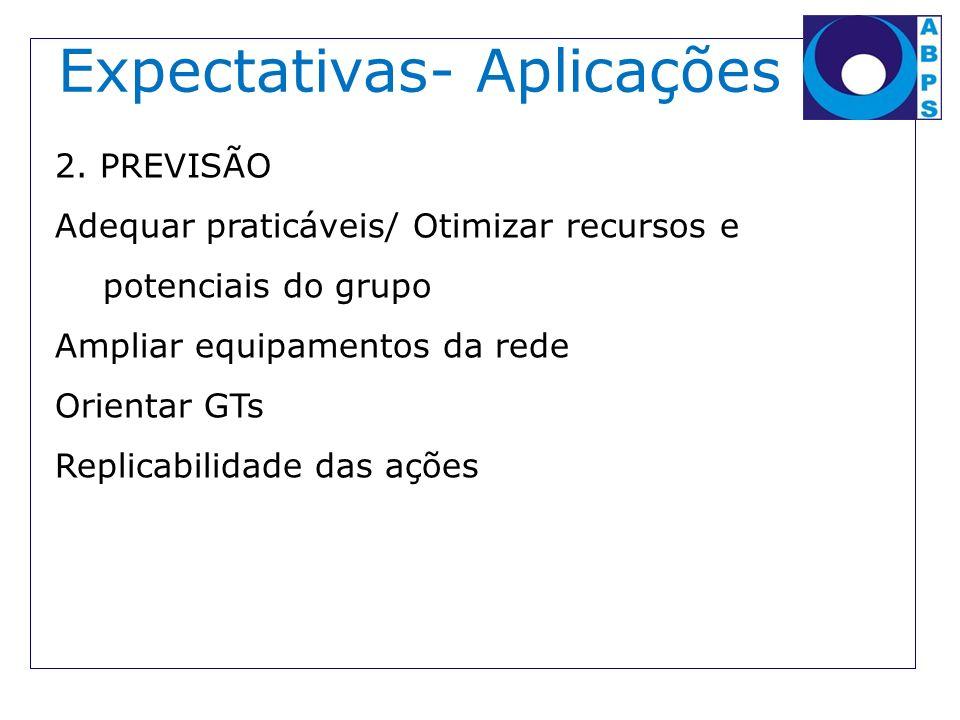 Expectativas- Aplicações