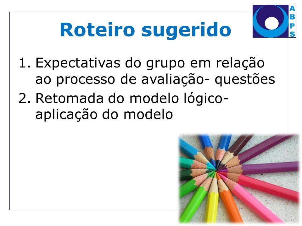 Roteiro sugerido Expectativas do grupo em relação ao processo de avaliação- questões.