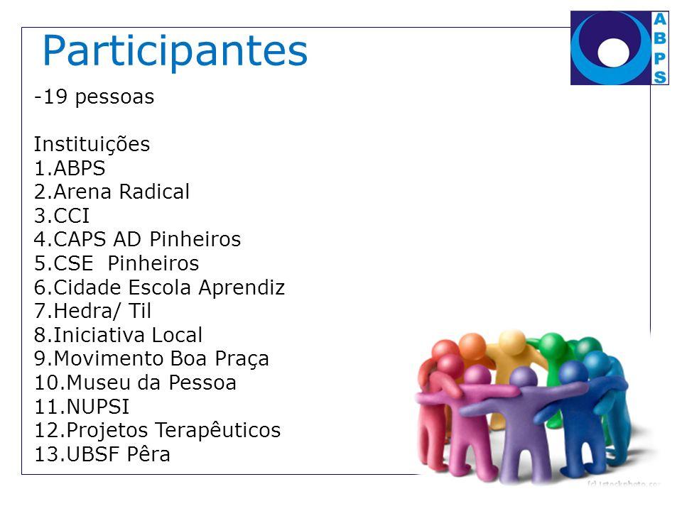 Participantes 19 pessoas Instituições ABPS Arena Radical CCI