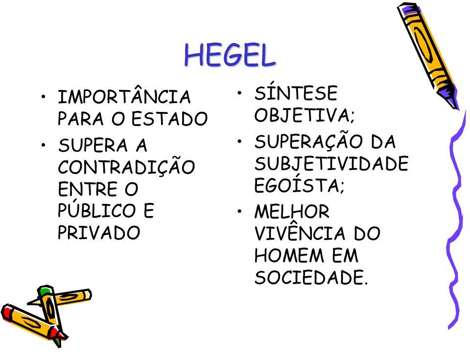 HEGEL SÍNTESE OBJETIVA; IMPORTÂNCIA PARA O ESTADO