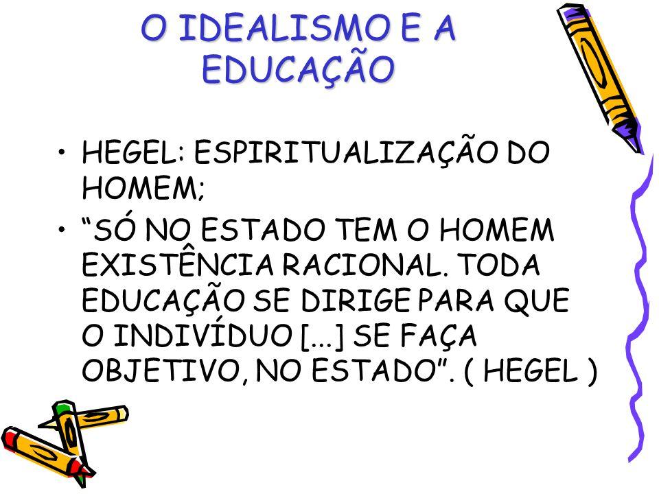 O IDEALISMO E A EDUCAÇÃO