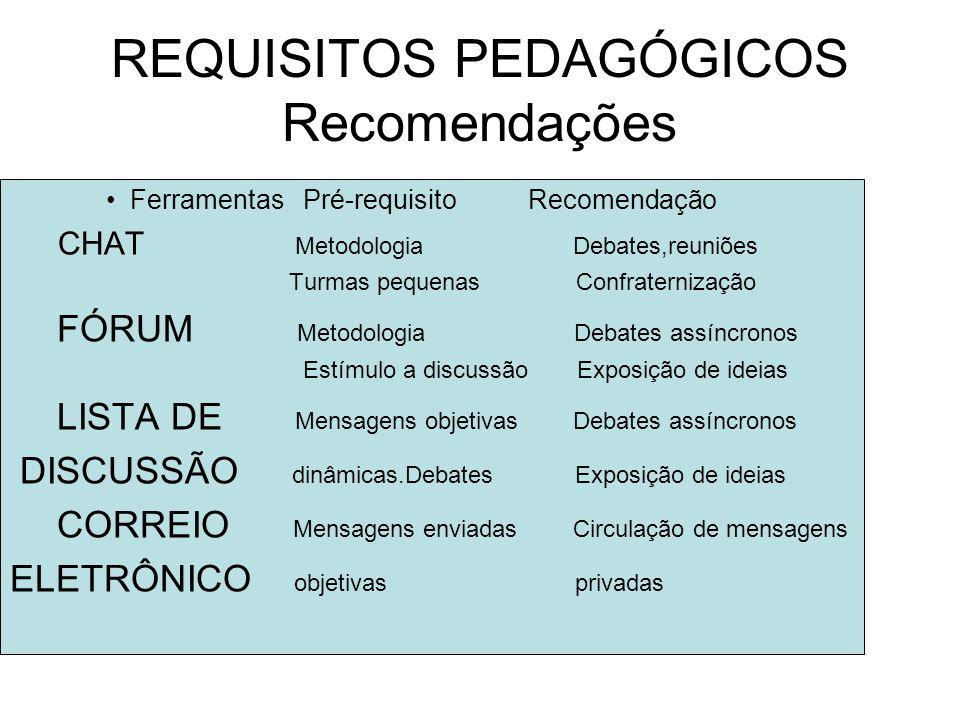 REQUISITOS PEDAGÓGICOS Recomendações