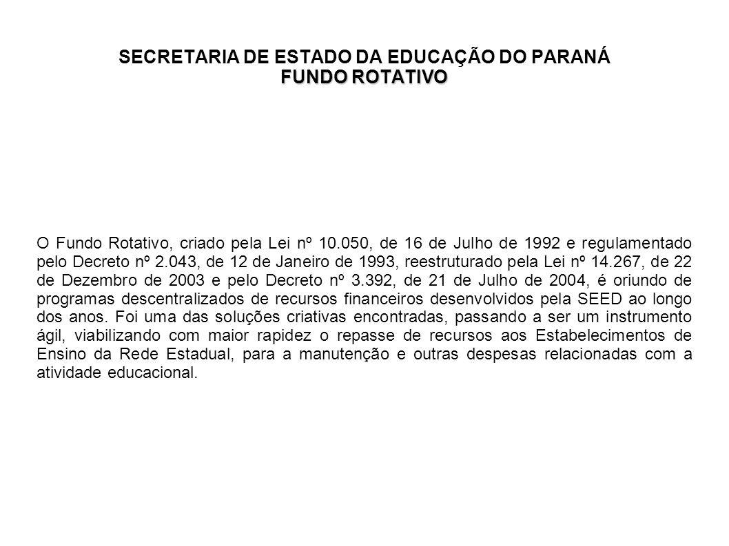 SECRETARIA DE ESTADO DA EDUCAÇÃO DO PARANÁ FUNDO ROTATIVO