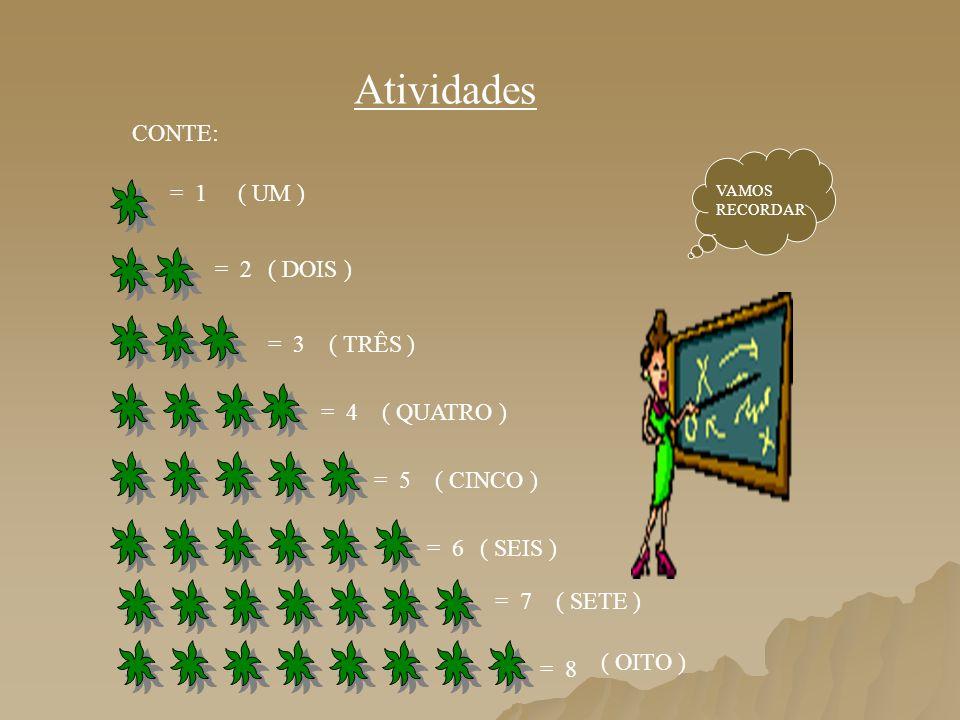 Atividades CONTE: = 1 ( UM ) = 2 ( DOIS ) = 3 ( TRÊS ) = 4 ( QUATRO )