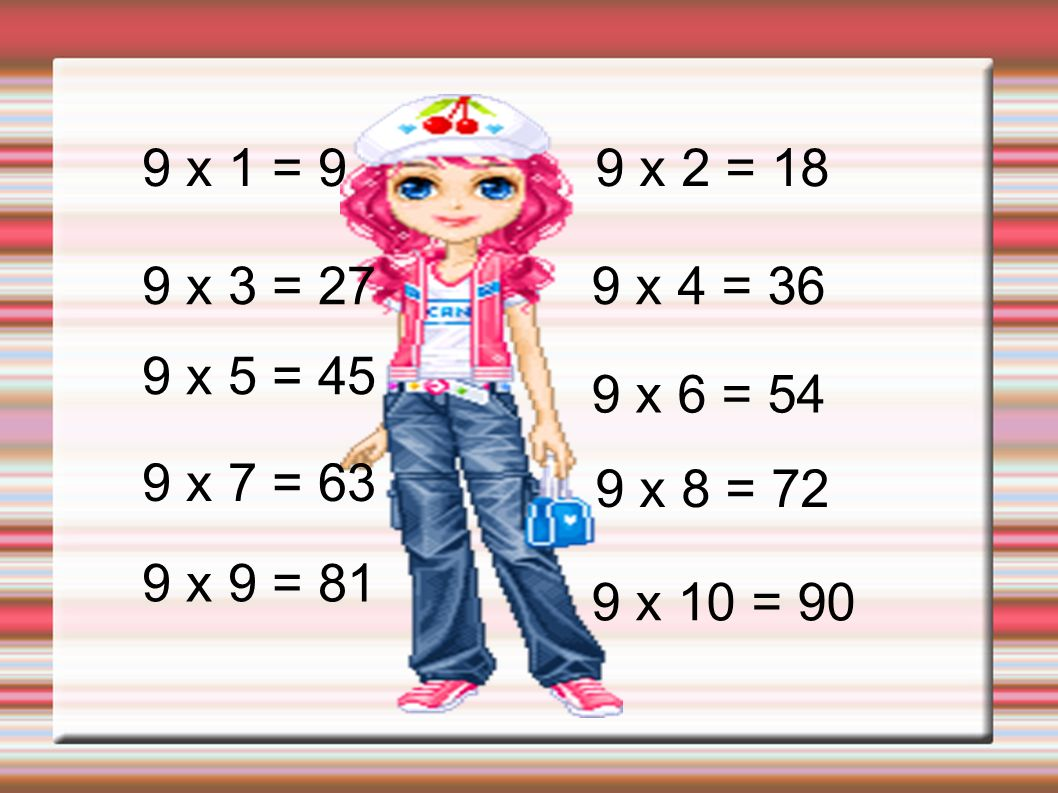 9 x 1 = 99 x 2 = 18. 9 x 3 = 27. 9 x 4 = 36. 9 x 5 = 45. 9 x 6 = 54. 9 x 7 = 63. 9 x 8 = 72. 9 x 9 = 81.