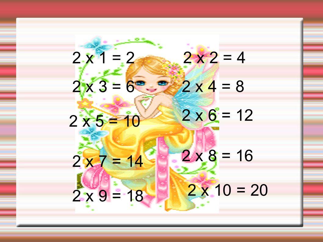 2 x 1 = 22 x 2 = 4. 2 x 3 = 6. 2 x 4 = 8. 2 x 6 = 12. 2 x 5 = 10. 2 x 8 = 16. 2 x 7 = 14. 2 x 10 = 20.