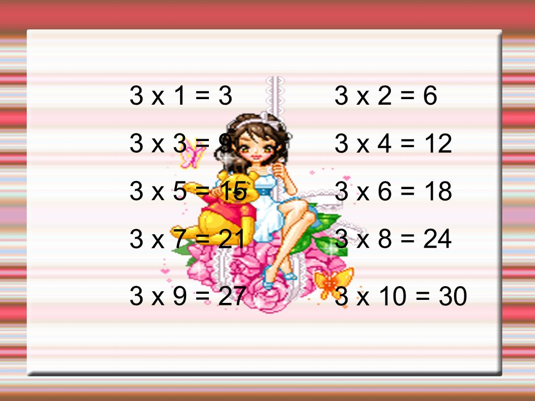 3 x 1 = 33 x 2 = 6. 3 x 3 = 9. 3 x 4 = 12. 3 x 5 = 15. 3 x 6 = 18. 3 x 7 = 21. 3 x 8 = 24. 3 x 9 = 27.
