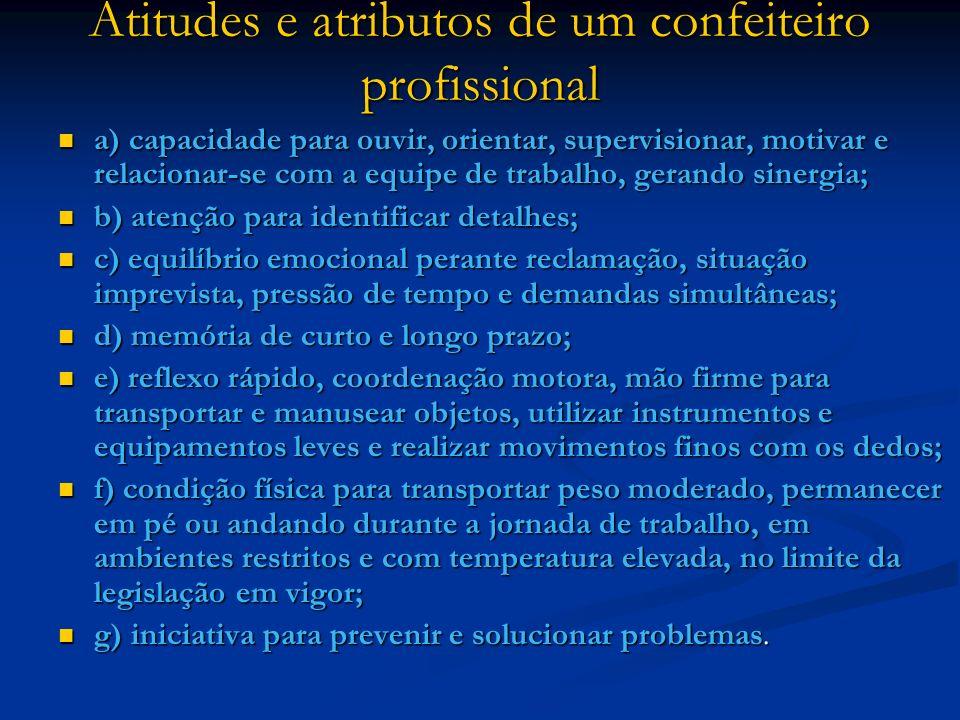 Atitudes e atributos de um confeiteiro profissional