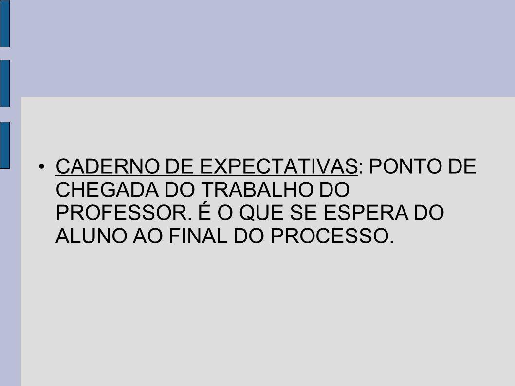 CADERNO DE EXPECTATIVAS: PONTO DE CHEGADA DO TRABALHO DO PROFESSOR