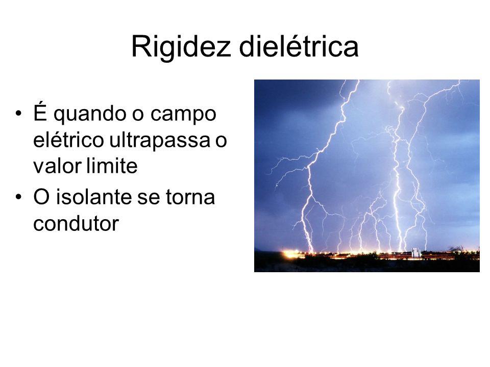 Rigidez dielétrica É quando o campo elétrico ultrapassa o valor limite