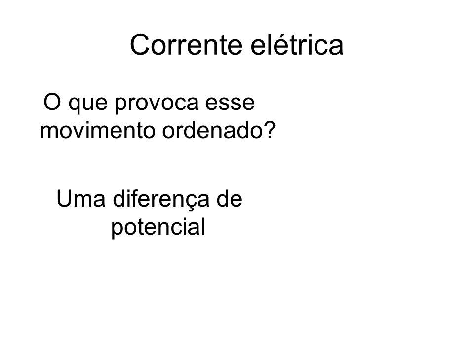 Corrente elétrica O que provoca esse movimento ordenado