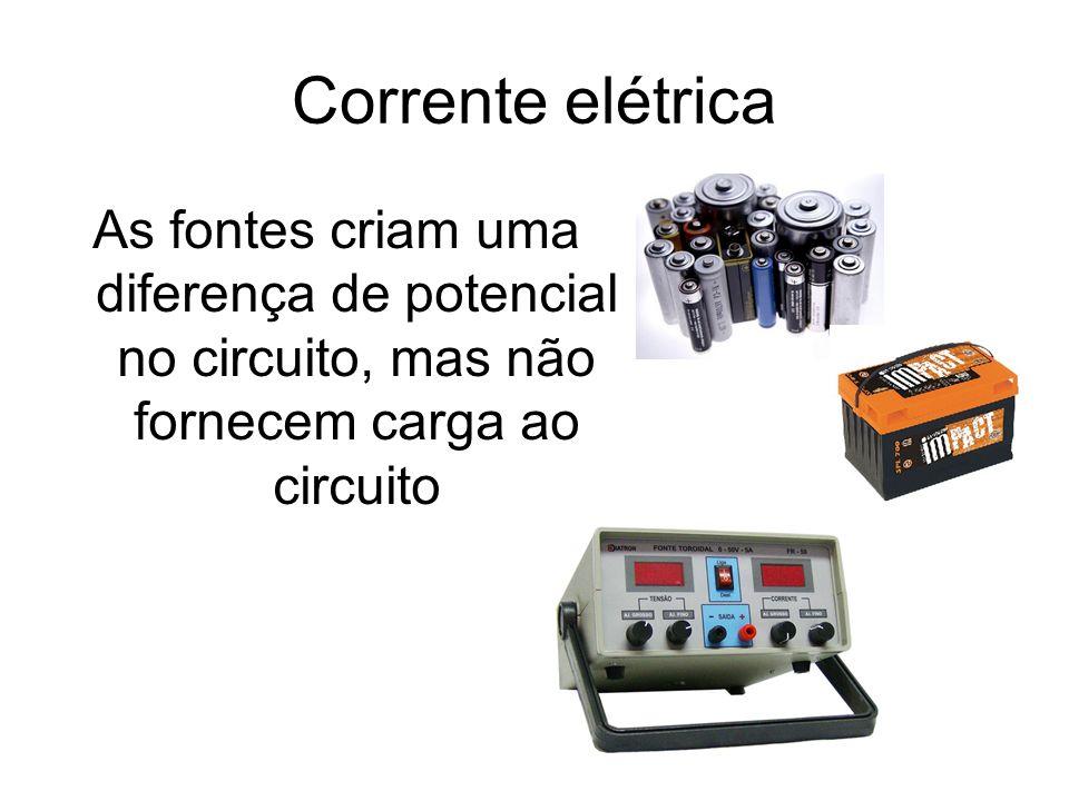 Corrente elétricaAs fontes criam uma diferença de potencial no circuito, mas não fornecem carga ao circuito.