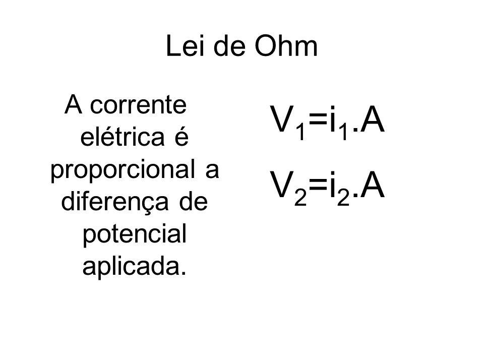 A corrente elétrica é proporcional a diferença de potencial aplicada.