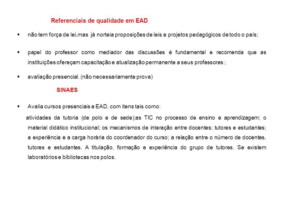 Referenciais de qualidade em EAD