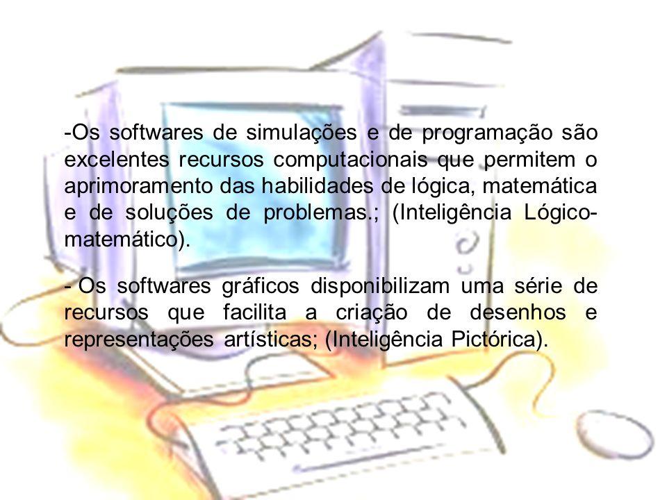 Os softwares de simulações e de programação são excelentes recursos computacionais que permitem o aprimoramento das habilidades de lógica, matemática e de soluções de problemas.; (Inteligência Lógico-matemático).