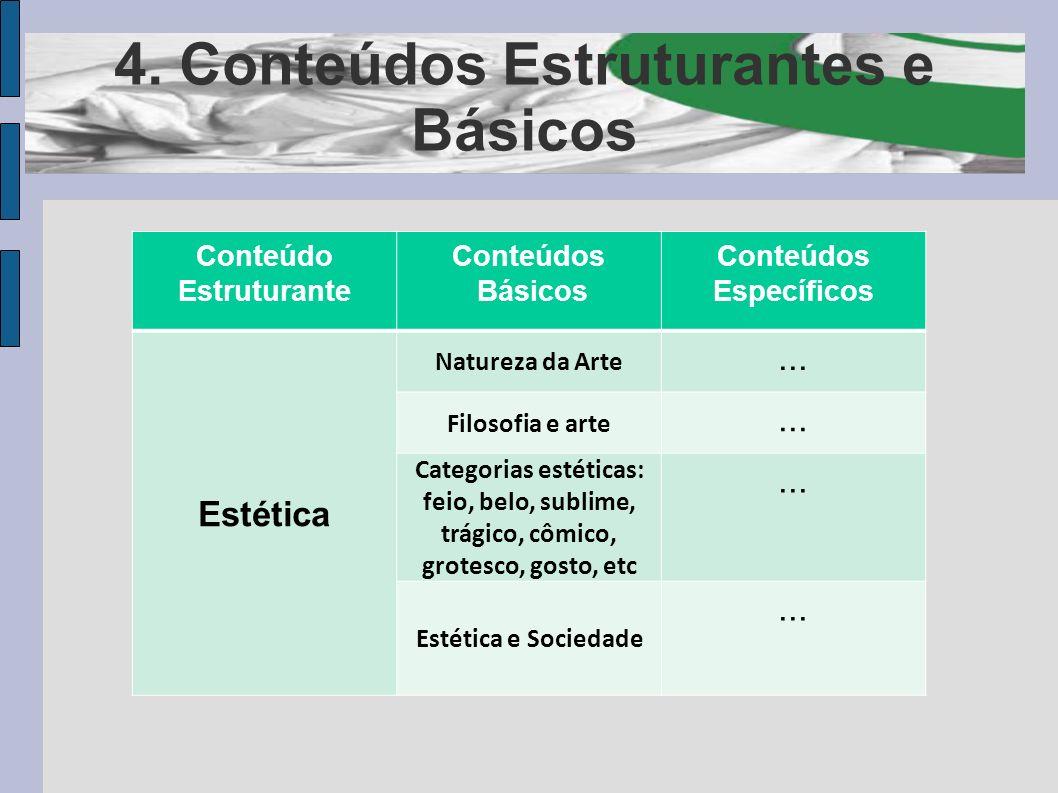 4. Conteúdos Estruturantes e Básicos