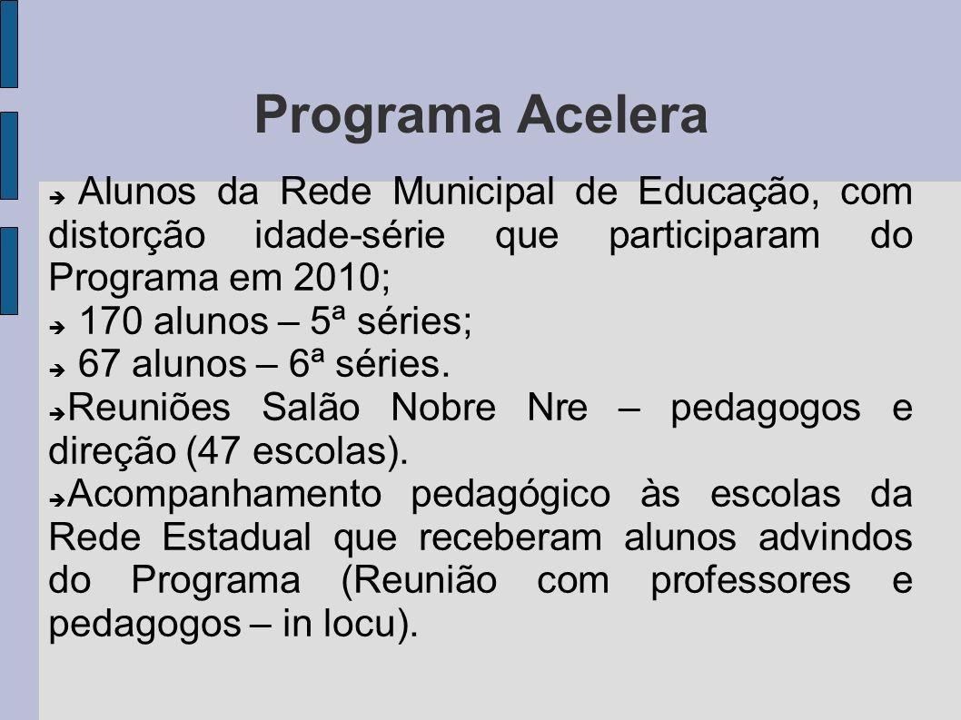 Programa Acelera Alunos da Rede Municipal de Educação, com distorção idade-série que participaram do Programa em 2010;