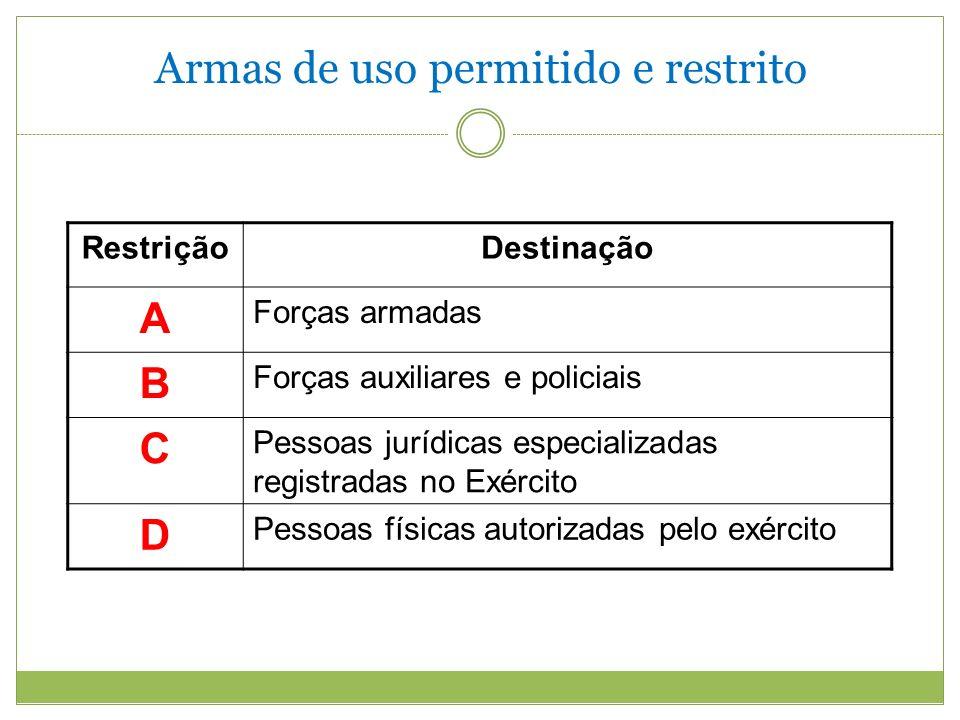 Armas de uso permitido e restrito