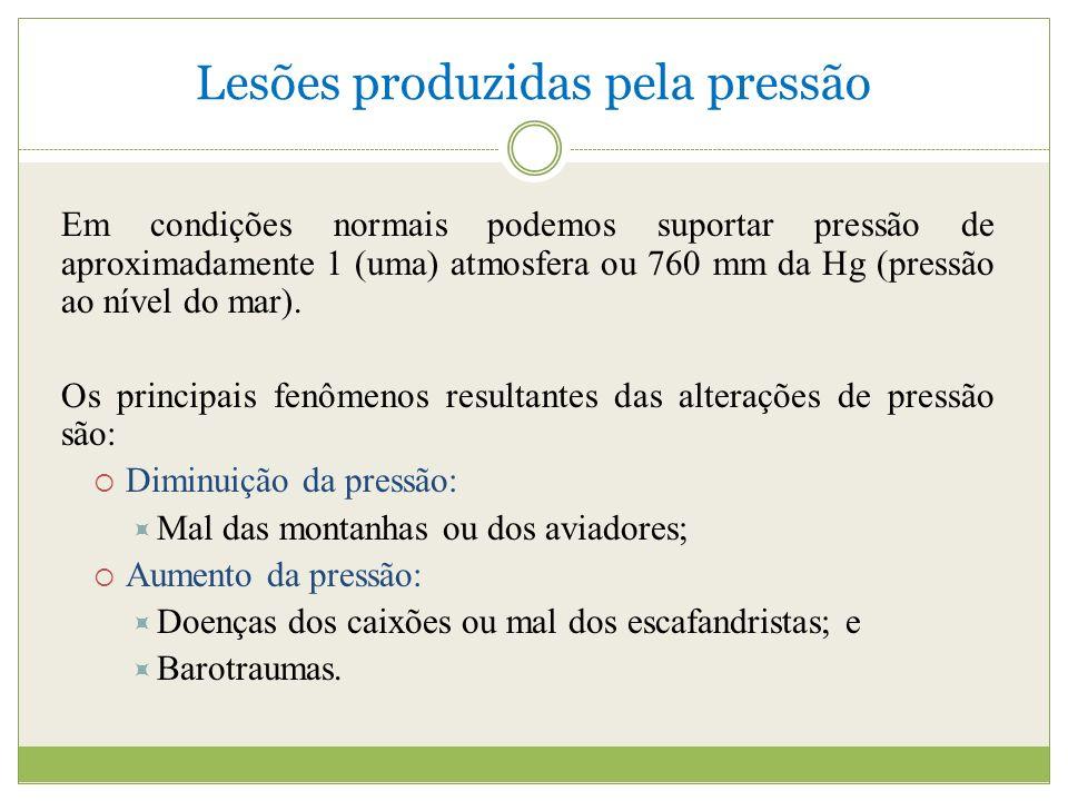 Lesões produzidas pela pressão