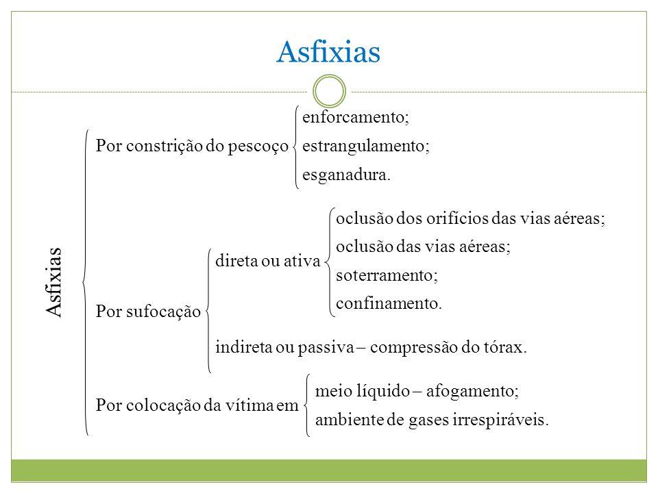 Asfixias Asfixias enforcamento; Por constrição do pescoço