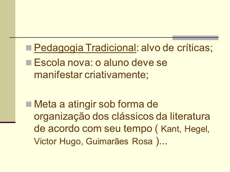 Pedagogia Tradicional: alvo de críticas;