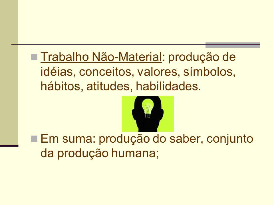 Trabalho Não-Material: produção de idéias, conceitos, valores, símbolos, hábitos, atitudes, habilidades.