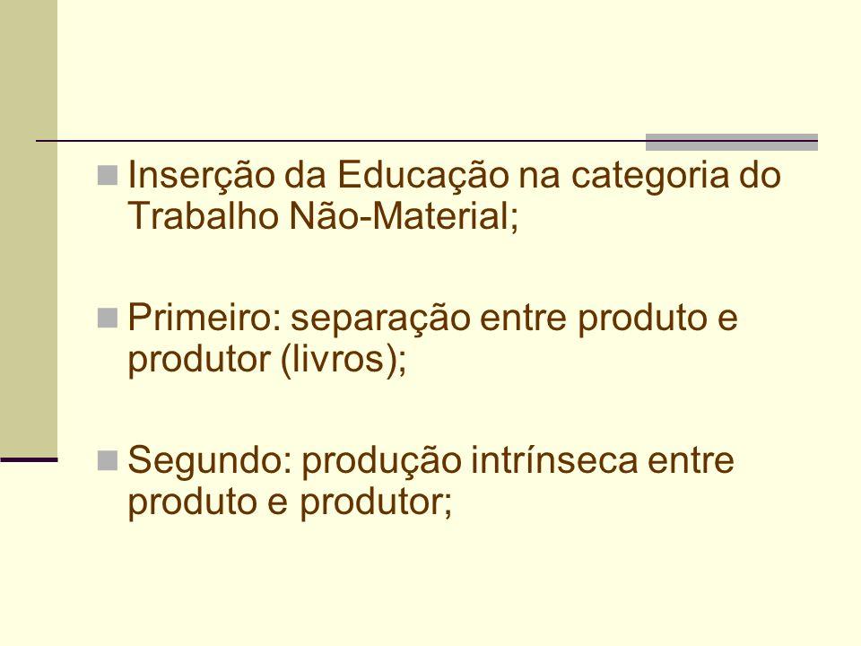 Inserção da Educação na categoria do Trabalho Não-Material;