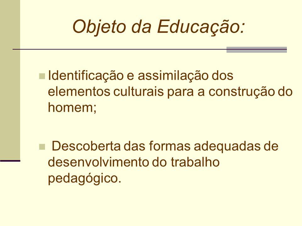 Objeto da Educação:Identificação e assimilação dos elementos culturais para a construção do homem;
