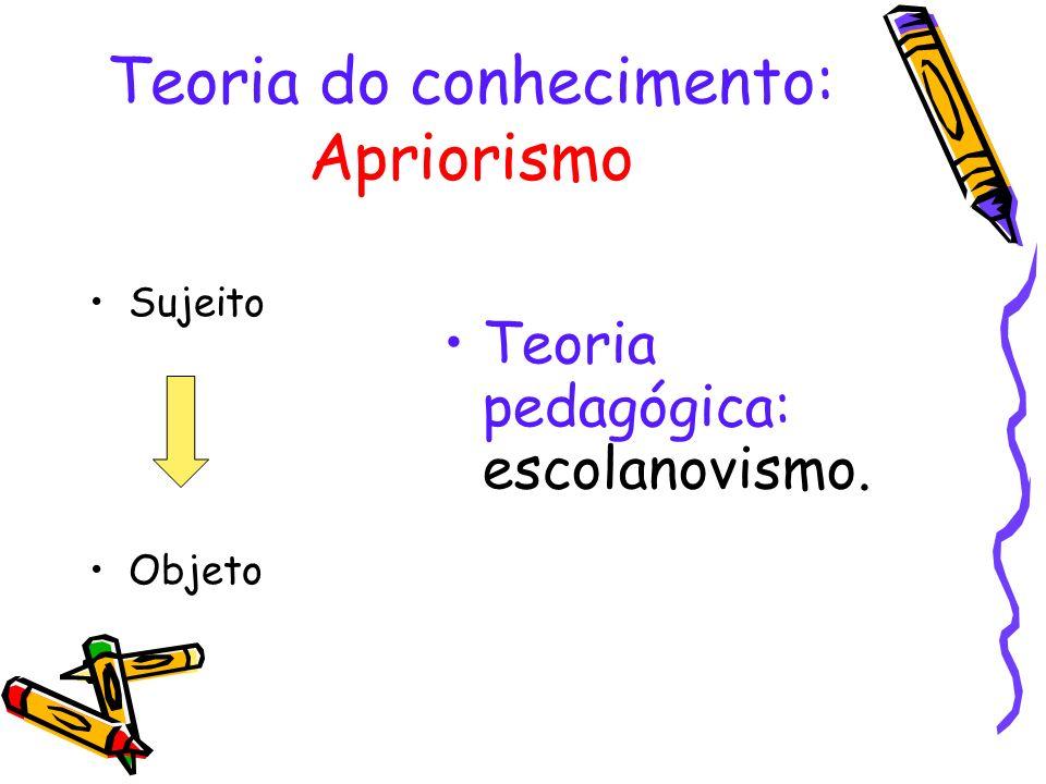 Teoria do conhecimento: Apriorismo