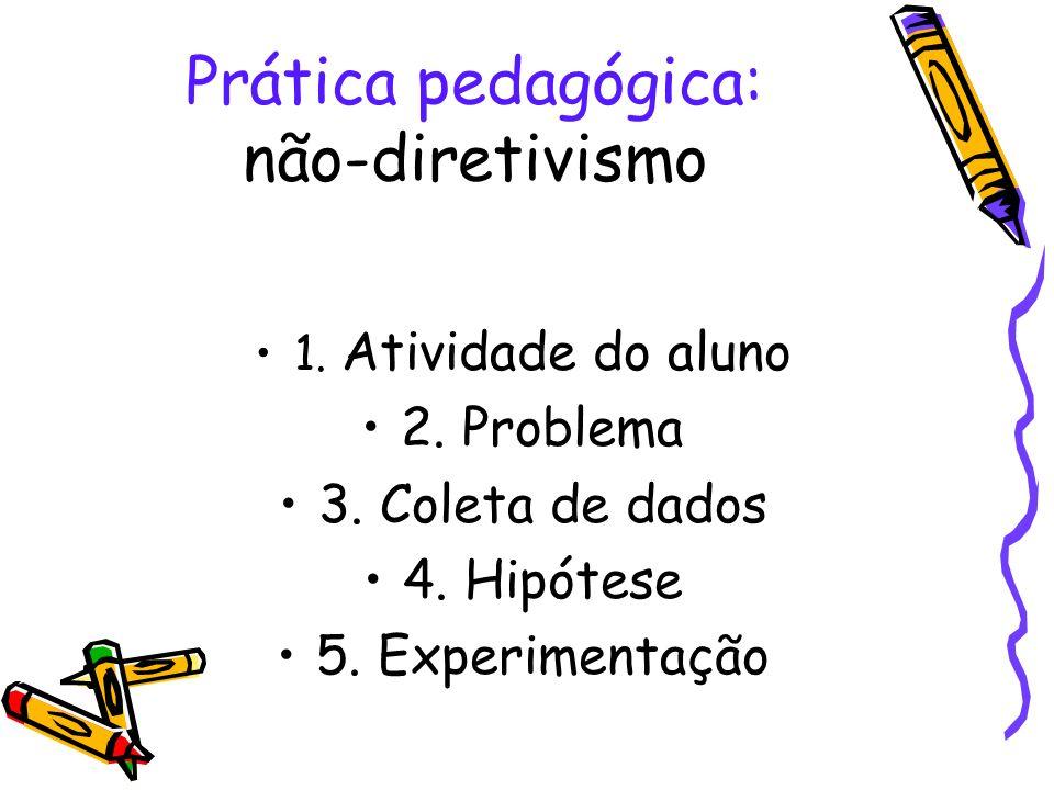 Prática pedagógica: não-diretivismo