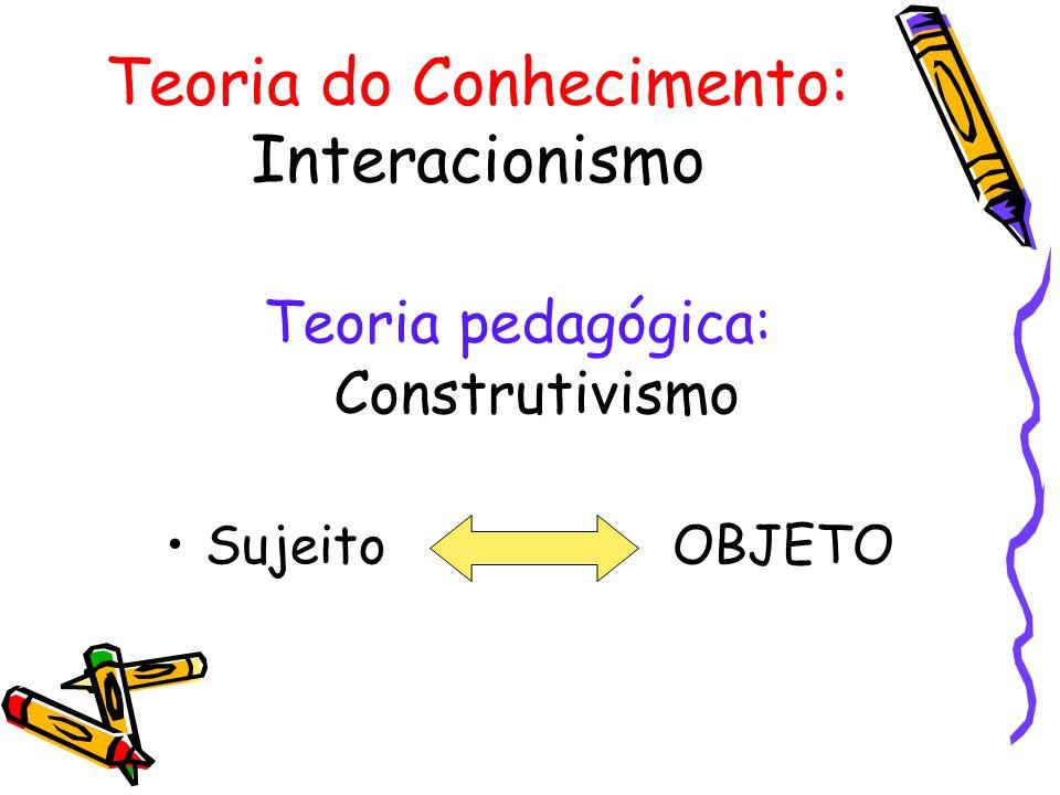 Teoria do Conhecimento: Interacionismo