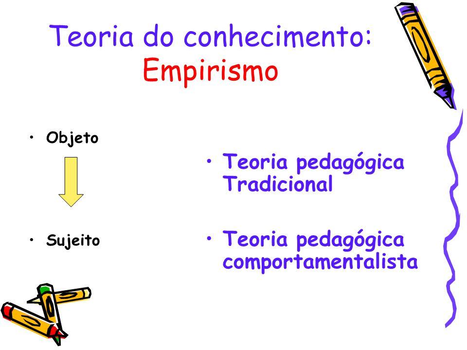 Teoria do conhecimento: Empirismo