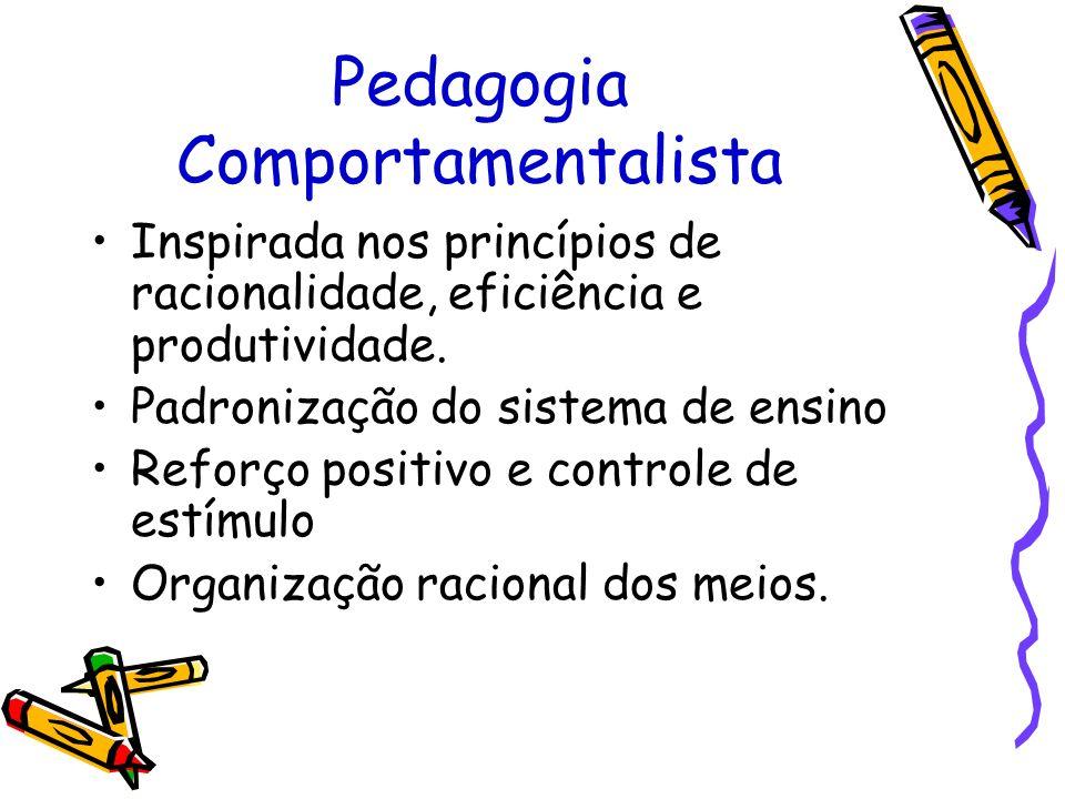 Pedagogia Comportamentalista