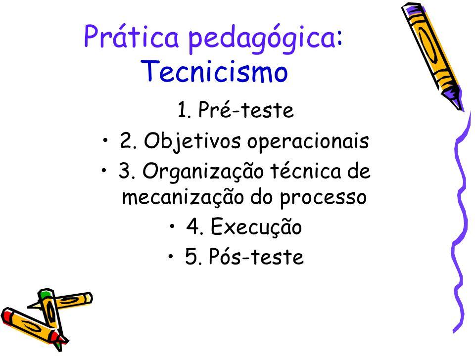 Prática pedagógica: Tecnicismo
